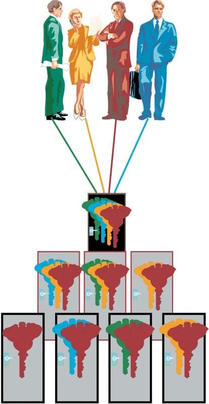 Systém generálního klíče