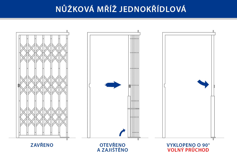 Nuzk1