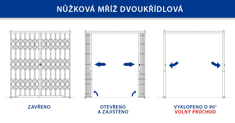 Nuzk2