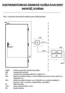 Elektromotorická vložka alt2