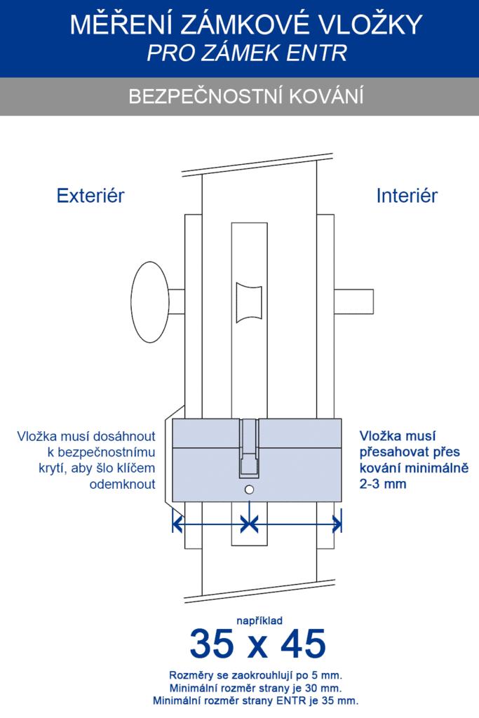 Měření vložky ENTR - bezpečnostní kování