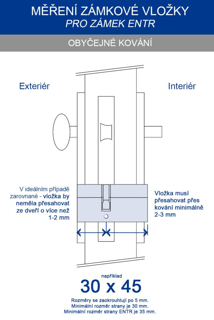 Měření vložky ENTR - obyčejné kování