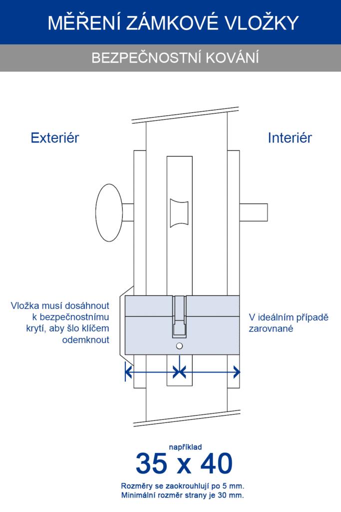 Měření vložky - bezpečnostní kování