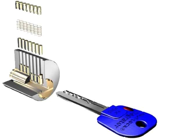 Bezpečnostní vložka Mul-T-Lock Integrator